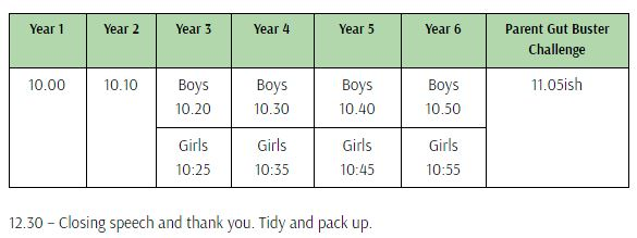 Updated Cross Country timetable